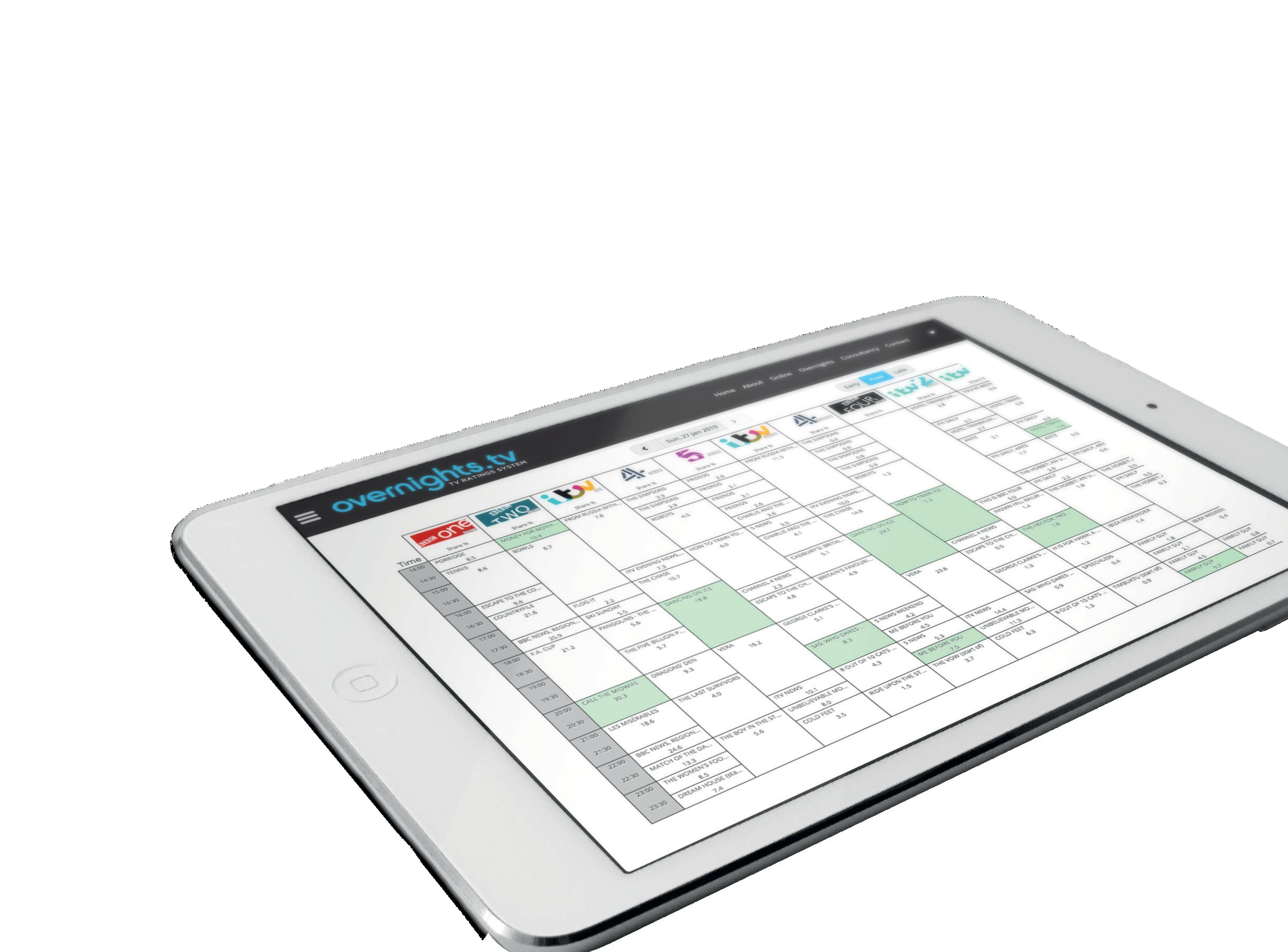 Overnights TV iPad view metrics